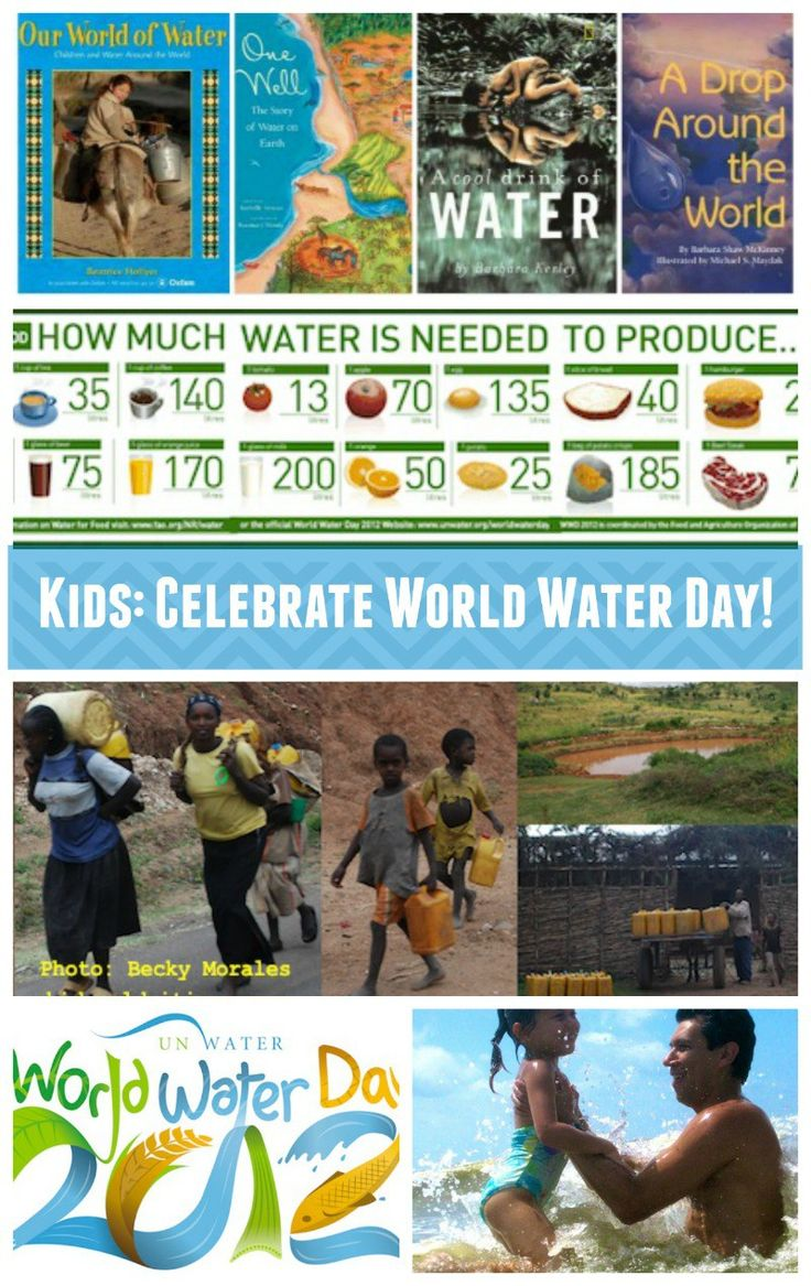 worksheet Citizenship In The World Worksheet Answers 78 best images about world water day on pinterest high resources celebrate kids kid citizen