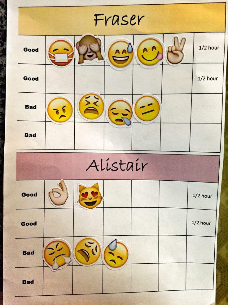 good choice bad choice chart: Good choice bad choice sticker chart with emoji stickers to