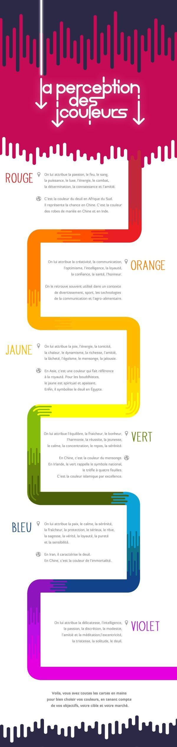 signification des couleurs - Recherche Google