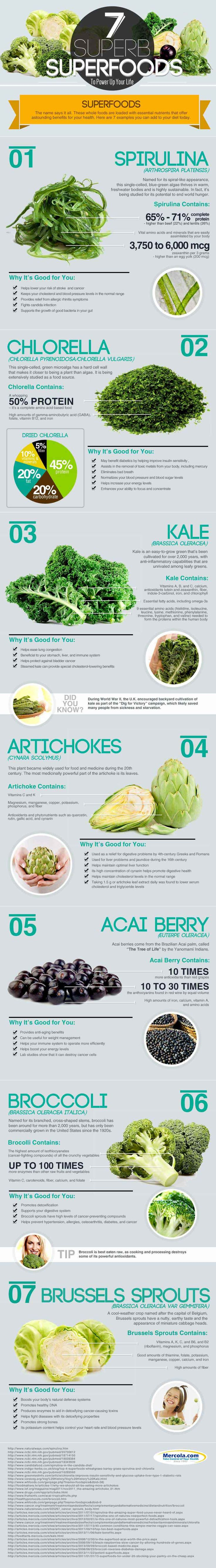 Tips to to Power Up Your Life with 7 Superb Superfoods - Tipsographic