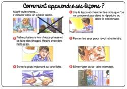 Pour aider les élèves qui ne savent pas comment apprendre une leçon.