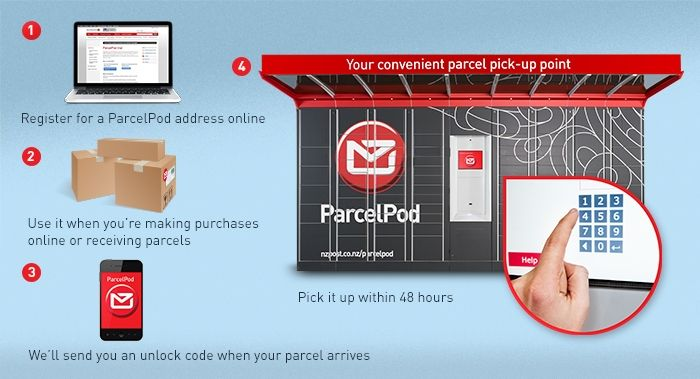How does ParcelPod work? | New Zealand Post