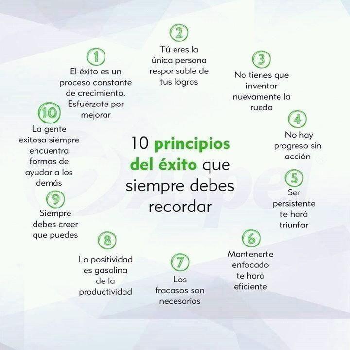 Principios de éxito.