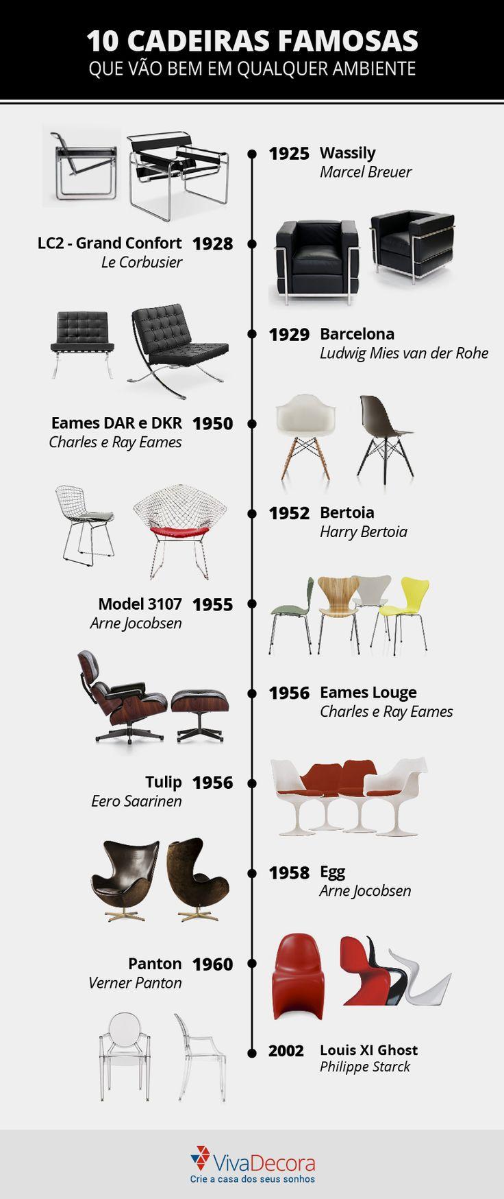 Veja também nosso infográfico com a linha do tempo das 10 cadeiras de design mais famosas do mundo da decoração: