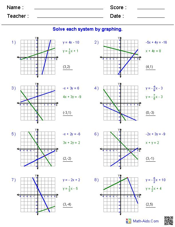 Printables Algebra 1 Linear Equations Worksheets graphing linear equations and inequalities worksheet hypeelite
