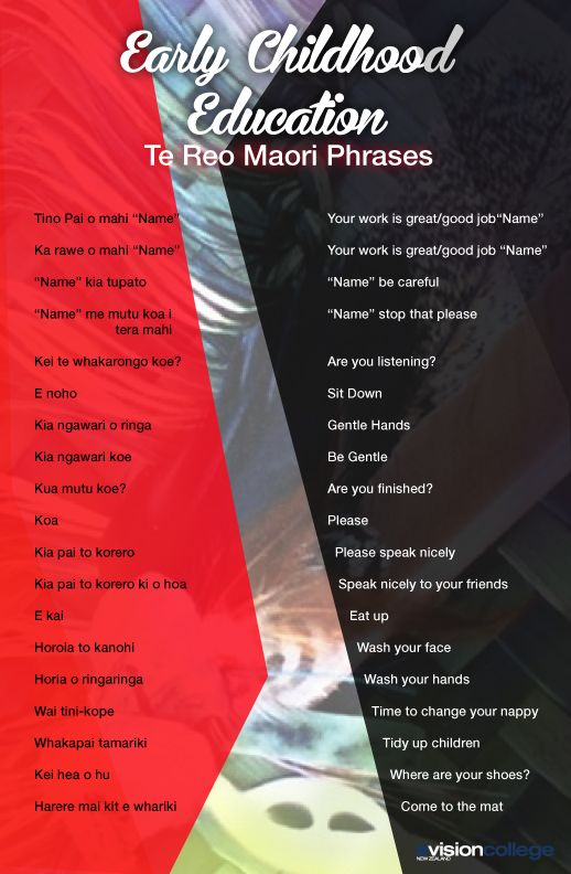 Some ECE basic Maori Phrases to use while in centers or with children to help…