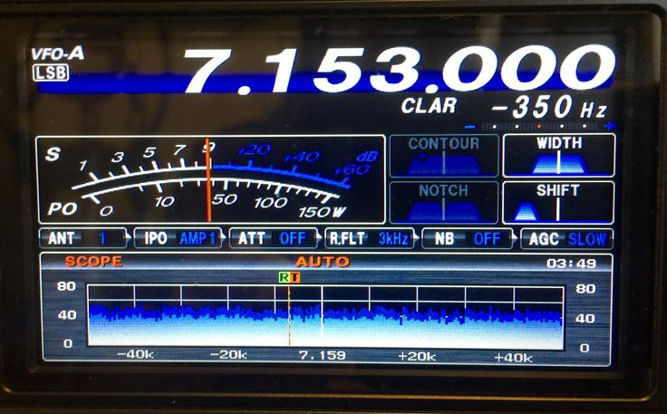 Yaesu FTdx 1200 with Scope Function on.