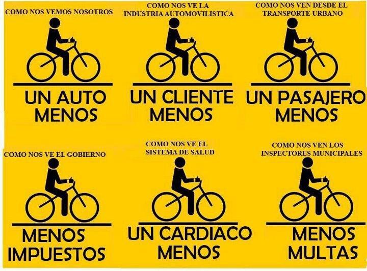 Cómo nos vemos y nos ven a los ciclistas,...