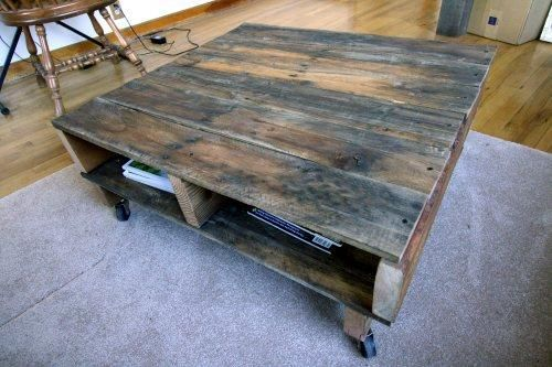 10 Pallets Coffee Table Decor Ideas for Your Home   Pallets Furniture Designs