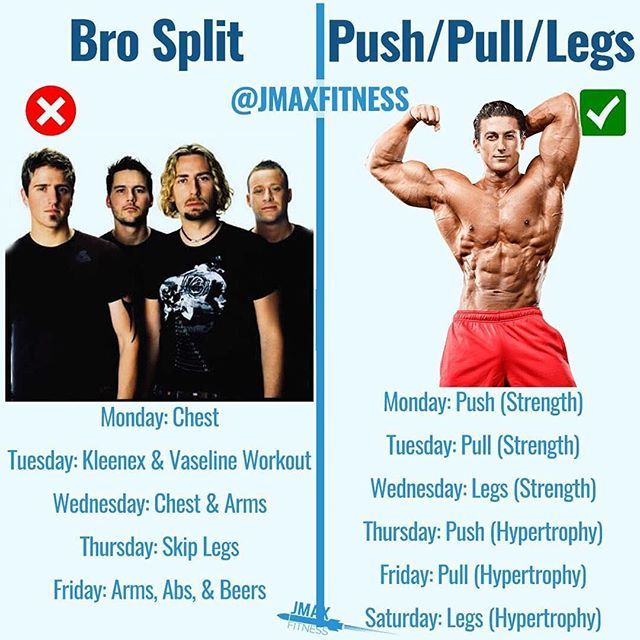 BRO SPLIT VS PUSH/PULL/LEGS by @jmaxfitness - After you've been