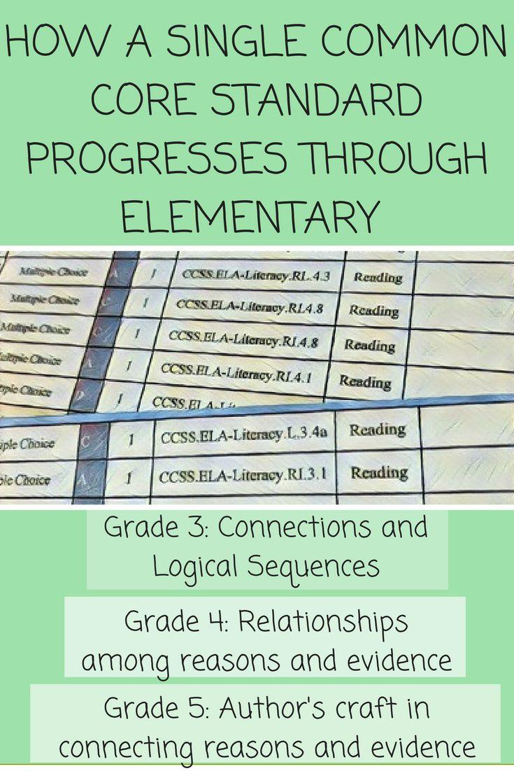 Analysis of how one reading informational text common core standard progresses across elementary assessments and how to model the same thinking in class.