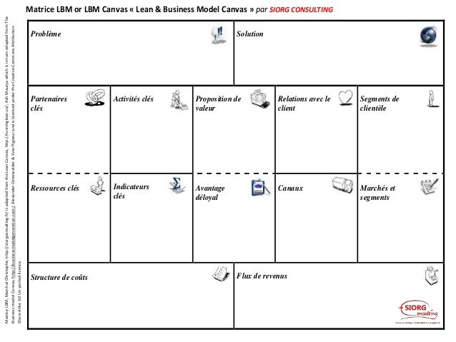 Yli tuhat ideaa Lean Business Pinterestissä Kaizen 5s - root cause analysis sample