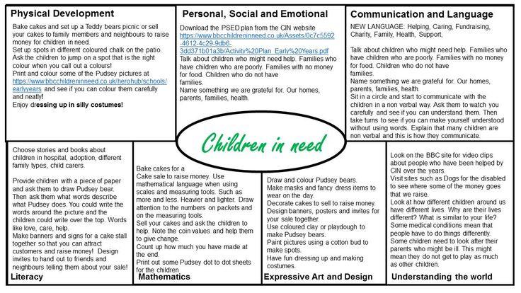 Children in Need   Free Range Childcare