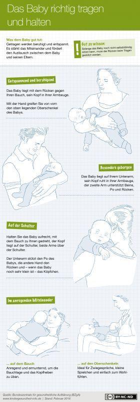 Das Baby richtig tragen und halten – gofeminin.de