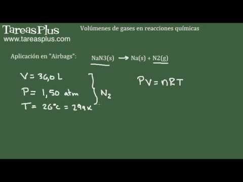 Volúmenes de gases en reacciones químicas
