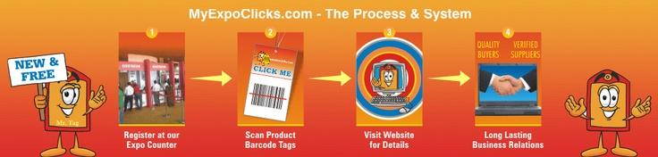 My EXPO Clicks.com