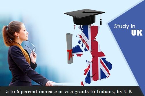 5 to 6 percent increase in visa grants to Indians, by UK