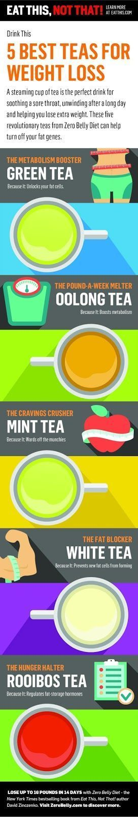 These 10 weight loss drinks are THE BEST! I'm so glad I found them! I've started drinking the second one and I'm ALREADY LOSING WEIGHT! This is such a great post! DEFINITELY pinning!