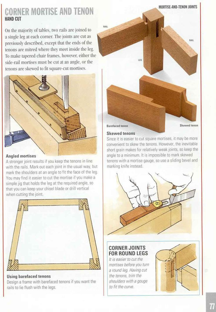 """""""Good Wood Joints"""" by Jackson & Day."""