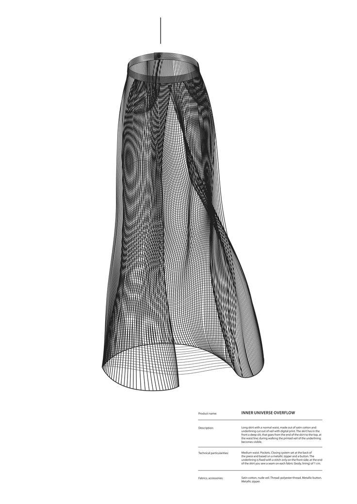 INNER UNIVERSE OVERFLOW shop: http://imaculatura.tictail.com/
