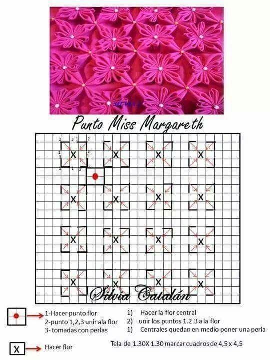 Flor 12 pétalas