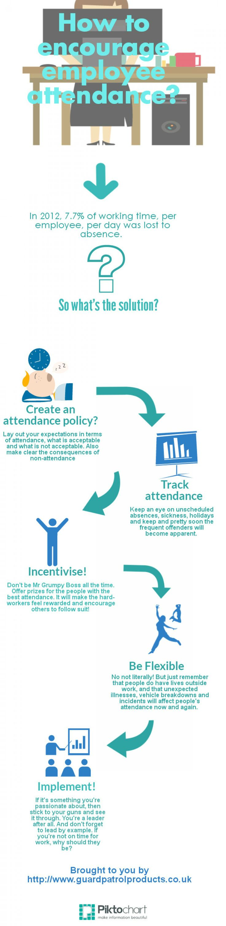 How to shape your business's attendance policy.