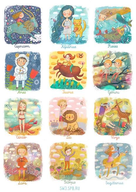 The horoscope illustrated