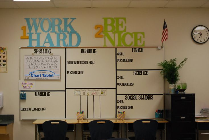 classroom: Work Hard, Classroom Wall, White Boards, Simple Rules, Focus Wall, Classroom Organizations, The Rules, Classroom Ideas, Classroom Rules
