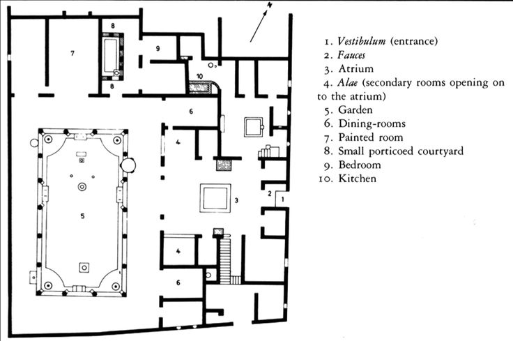the house of vettii floor plan house design plans