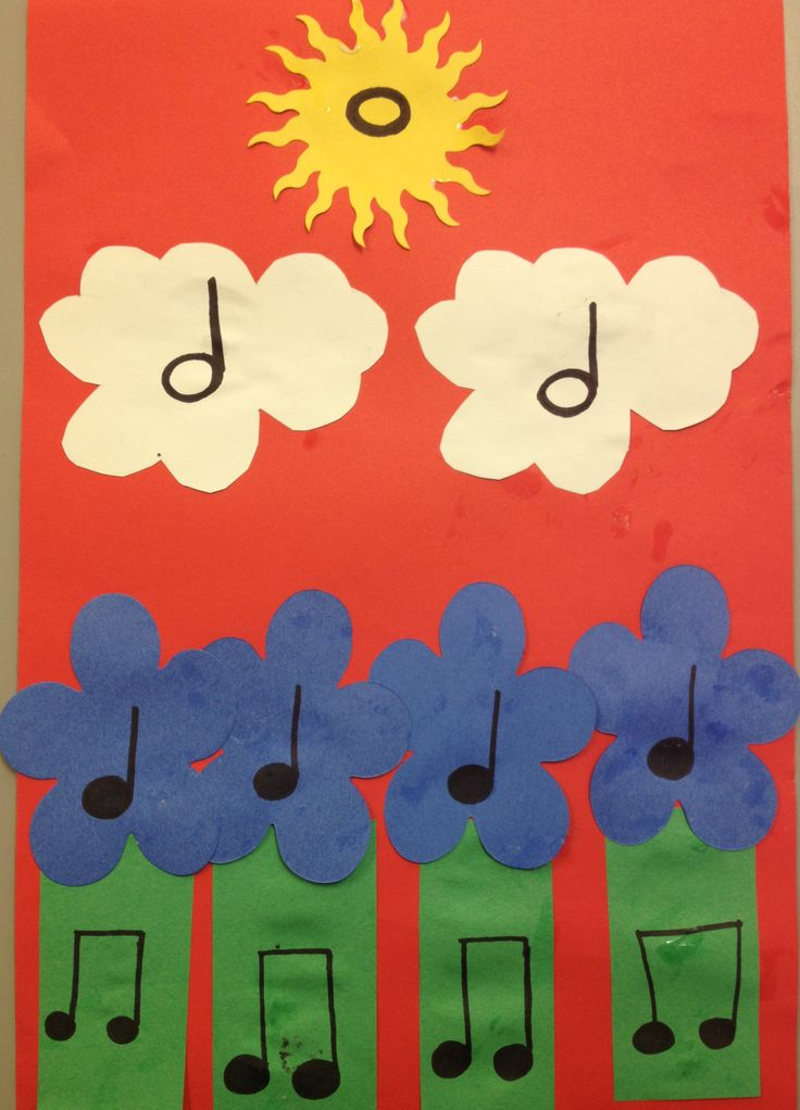 """How Does Your Garden Grow ~ Music Note Collage for 2nd Grade"""