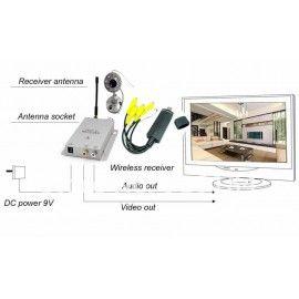 Camara espia inalambrica con vision nocturna y con audio. Esta mini cámara tiene un lente a color y transmite video directamente a su tv hasta 300 pies de distancia. El sistema USB DVR le permitirá grabar el vídeo en su ordenador, hacer grabación por detección de movimiento, vigilancia remota y más!