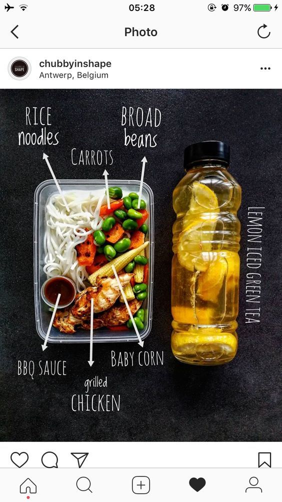 Weight Loss Meal Prep For Women (1 Week In 1 Hour)