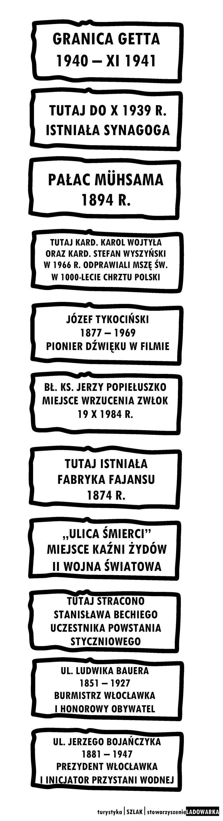 SZLAK Włocławek Tourist TRAIL Wloclawek