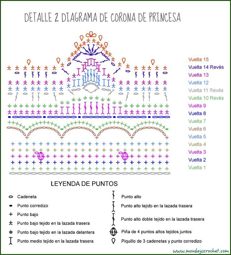 Detalle 2 Corona princesa