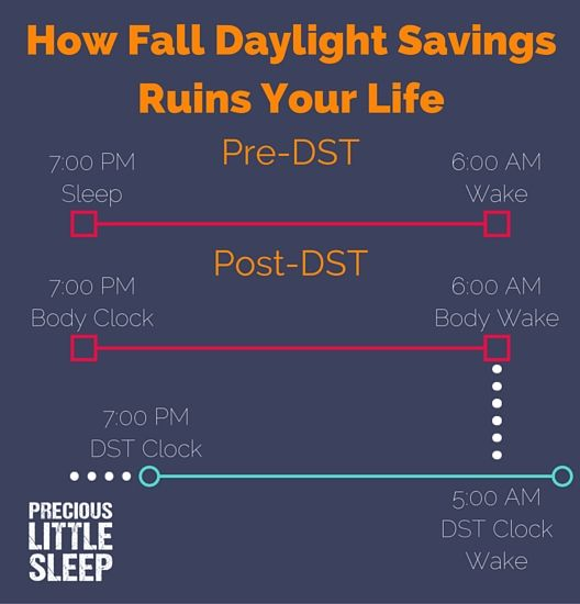 Your Secret Sleep Weapon for Fall Daylight Savings Time