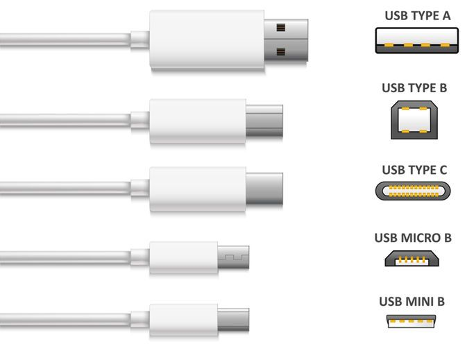 What Are The Different Computer Cable Types You Need To Know Usb Cable Diy Usb Cable Storage Usb Design