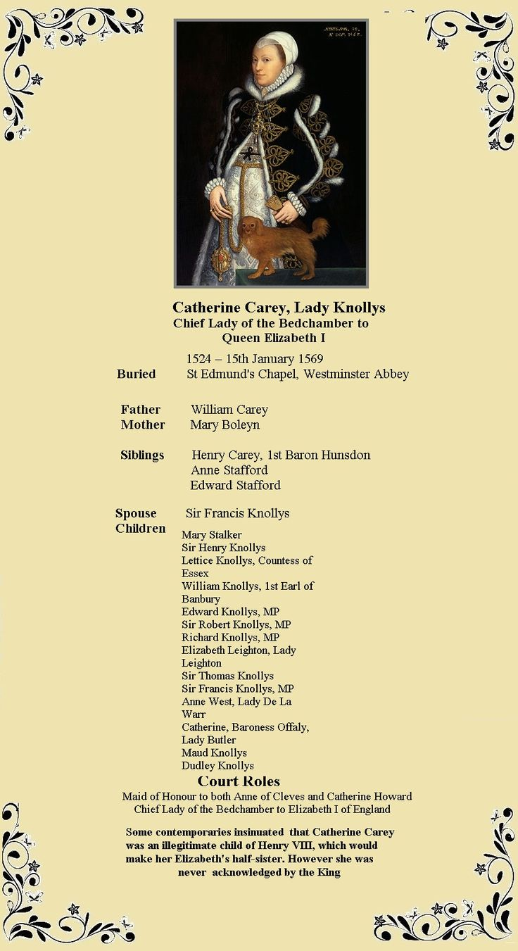 Catherine Carey, later Girl Knollys. chief Girl of the Bedchamber to Queen Eliza…