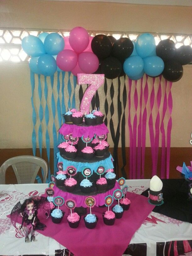 So going to do this for Amber next birthday party