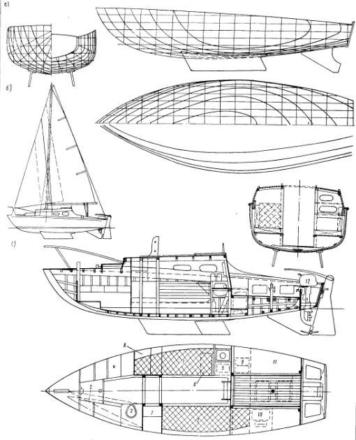Французская крейсерская яхта со скуловыми …
