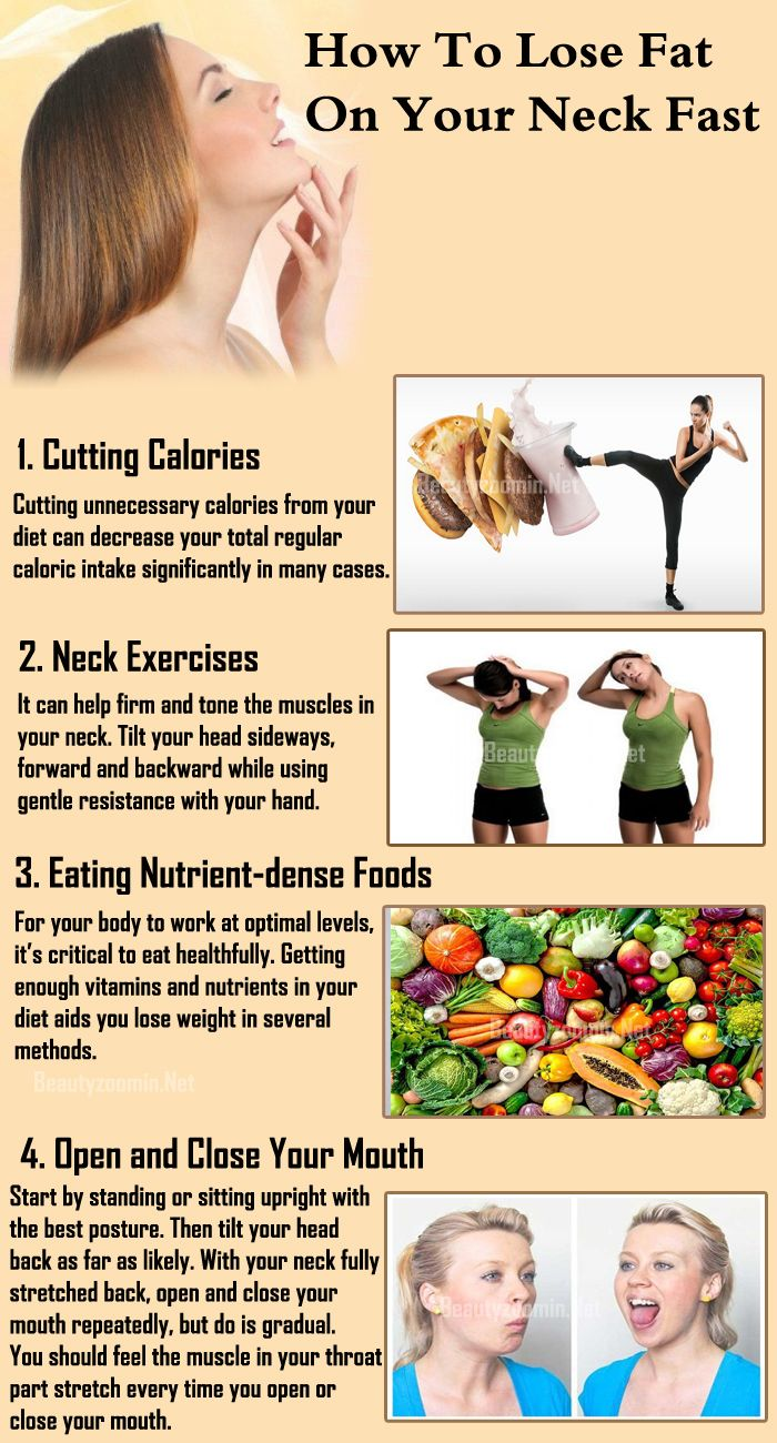 Post bariatric surgery diet plan