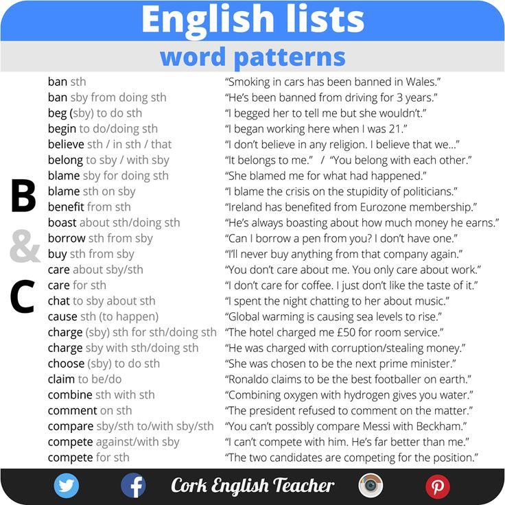 Words Language Grammar: 248 Best Vocabulary Images On Pinterest