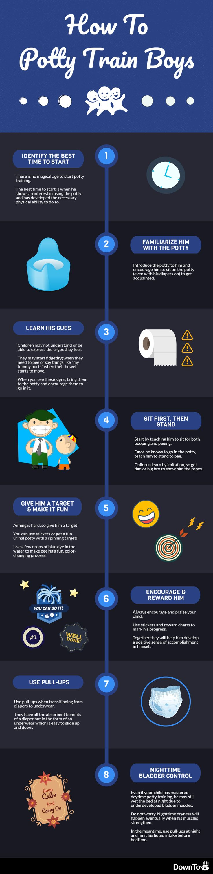 Infographics on how to potty train a boy at http://www.downtofive.com/potty-training-boys-5-easy-steps/