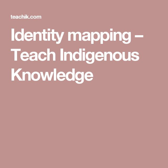 Identity mapping – Teach Indigenous Knowledge