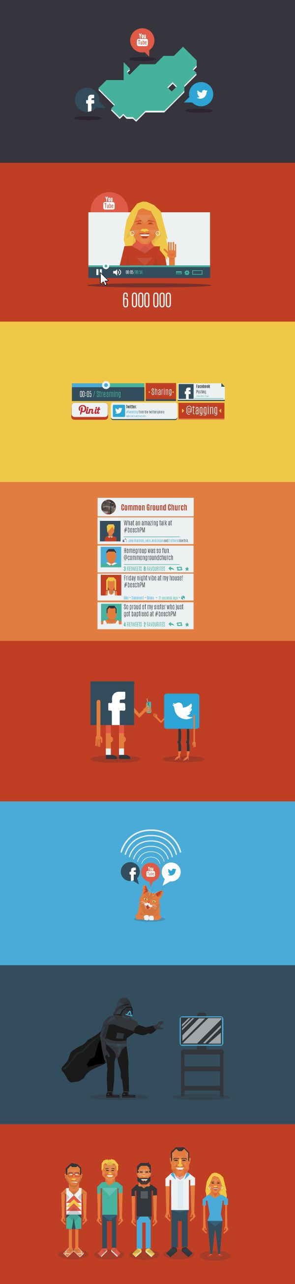 #BoschPM Social Media by Richard Bolland, via Behance