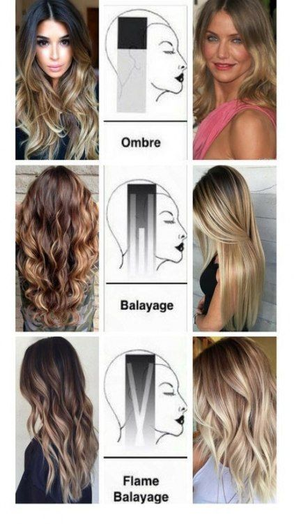 64 Ideas For Hair Color Flamboyage Balayage Highlights