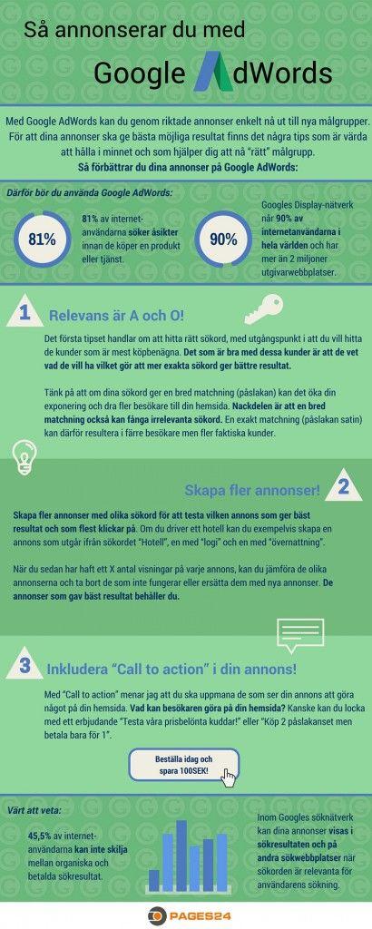 Så annonsera du med Google Adwords! (1/2) #infografik #annonsering #marknadsföring #SEA #adwords