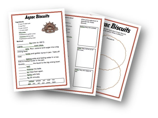 Anzac Biscuit Science and English lessons