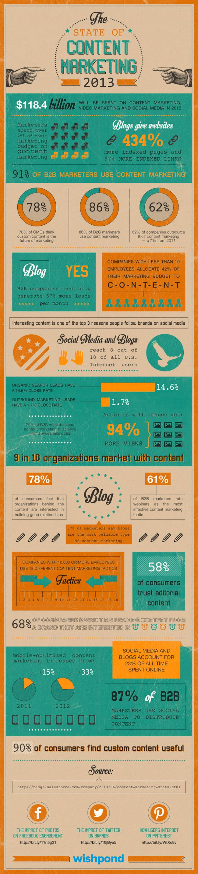 58 best Infographies Web-marketing images on Pinterest | Inbound ...