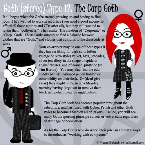 Resultado de imagem para corp goth