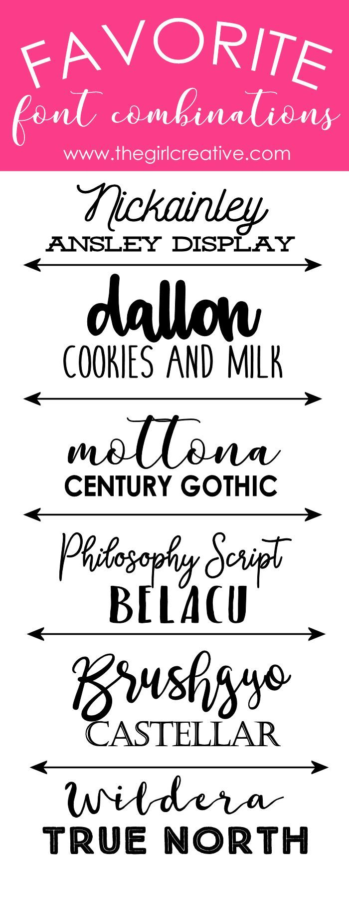how to buy fonts for commercial use